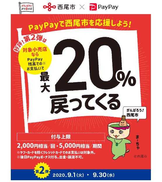 〈がんばれ西尾市! 第2弾 対象小売店で最大20%戻ってくるキャンペーン〉のご案内